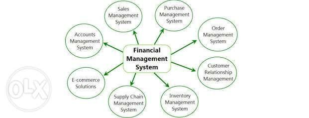 Financial and Inventory Management System with POS