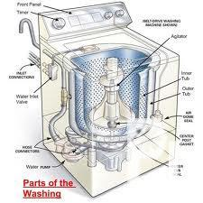 Washing Machine Spin Dryer Repair And Service Tagaytay