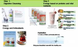 Have you had your SHAKE today!!! Healthy Breakfast =