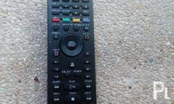 Playstation Remote Control (SONY) For inquiries you may
